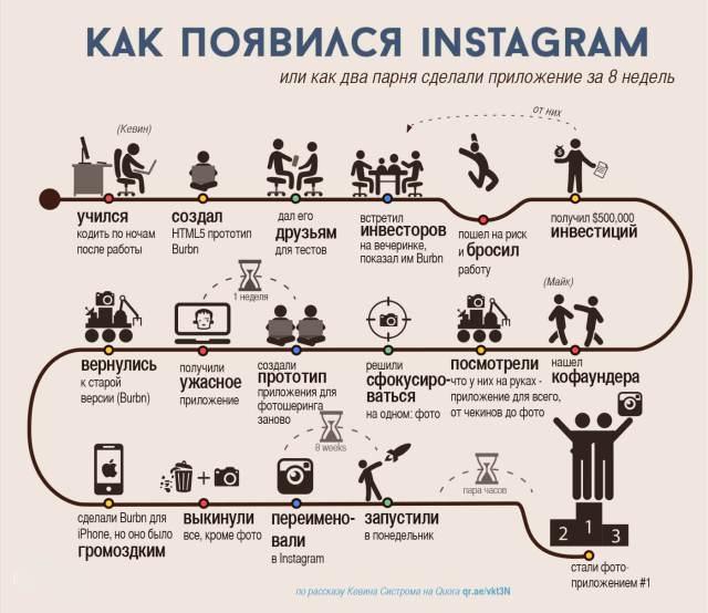 21instagram.ru-chto-takoye-instagram7