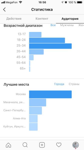 21instagram.ru-biznes-profil21