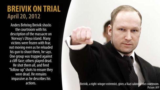 1-Anders-Breivik-Hitler-Israel