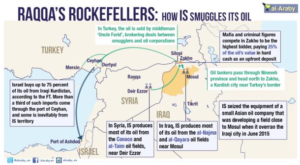 1-Raqqa-Rockefeller-ISIS-Oil