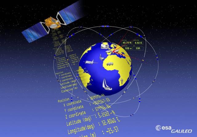 Systém EGNOS (European Geostationary Navigation Overlay Service) je moderní systém tzv. diferenciálních korekcí, které umožňují v Evropě zpřesnit systém GPS pod hranici tří metrů.