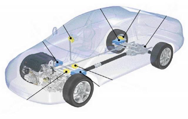 Už na podzim vyjedou na silnice první vozy Honda, vybavené unikátním systémem pohonu všech čtyř kol, nazvaným SHAWD (Super Handling All-Wheel-Drive), umožňujícím mimořádnou přesnost natáčení všech kol.