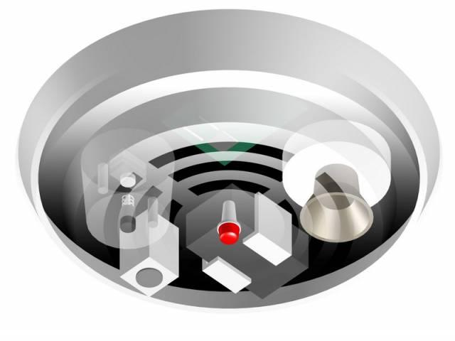 Indikátor kouře je nezbytným bezpečnostním prvkem v moderních budovách.