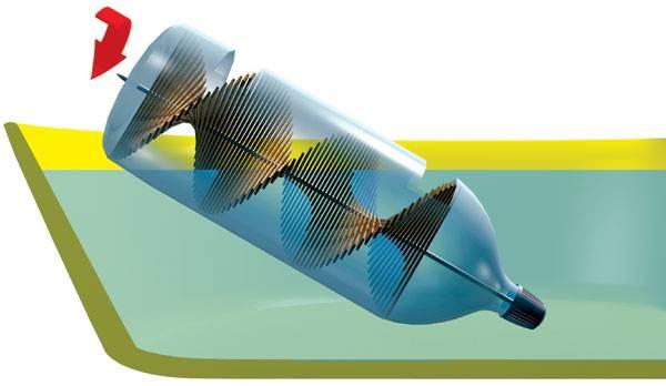 Archimédův šroub je jedno z nejstarších známých čerpadel. Jedná se o šikmo uložený šnekový mechanismus v korytě, nebo trubku namotanou kolem nakřivo uložené hřídele. V kapsách tvořených závity je přepravovaná látka držena gravitací, k jejímuž posunu dochází při otáčení šneku nebo hřídele.