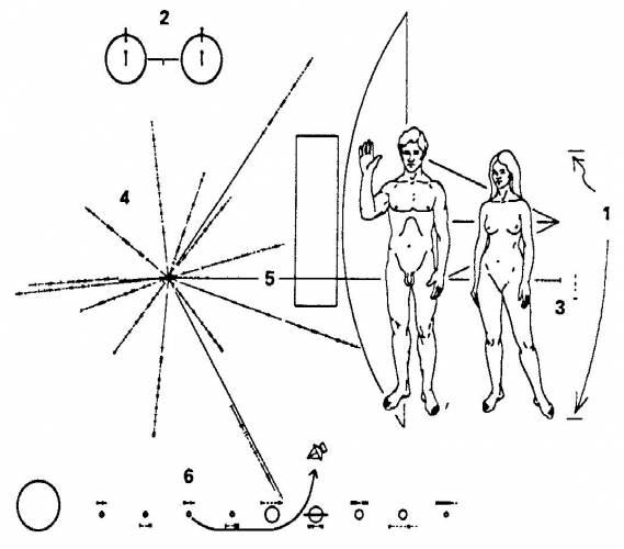Způsobují tento jev dosud neznámé fyzikální jevy?