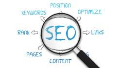 SEO optimalizace webu jako cesta k úspěchu firmy