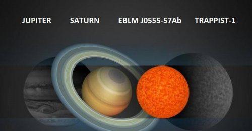 245651_1_articleopengraph_die-darstellung-zeigt-im-groessenvergleich-die-planeten-jupiter-l-r-und-saturn-sowie-den-kleinsten-je-entdeckten-stern-eblm-j0555-57ab-und-trappist-1a-foto-astronomy-astrophysics