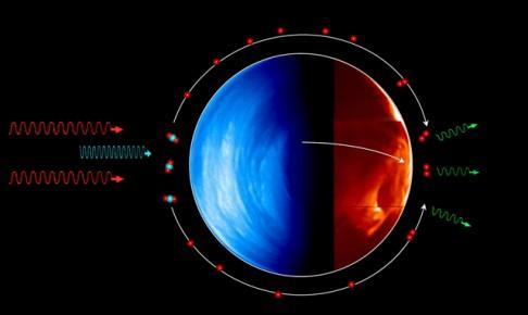Vědci hlásí nový objev: Na Venuši jsme našli ozonovou vrstvu!