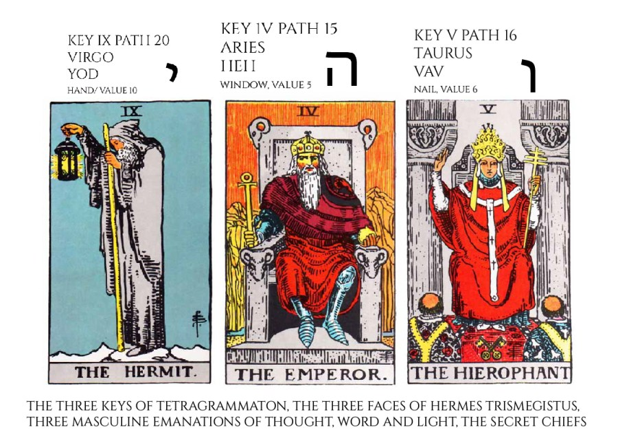HERMIT, EMPEROR, HIEROPHANT, SECRET CHIEFS, HERMES TRISMEGISTUS-01
