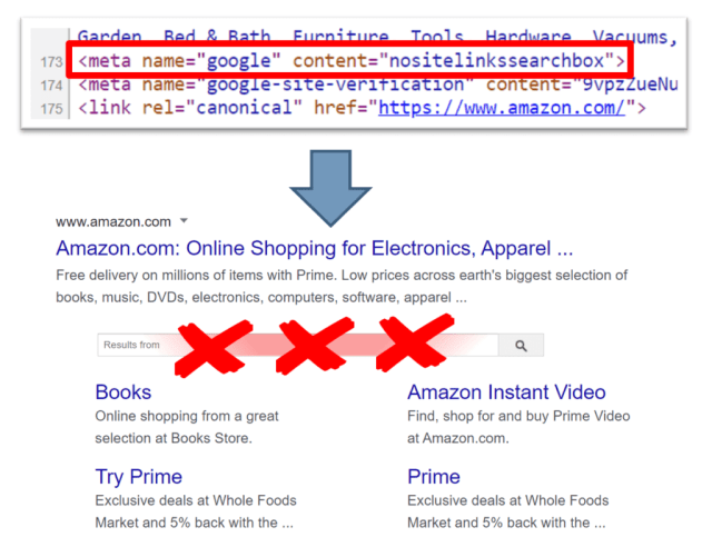 Google sitelinks search box Amazon example