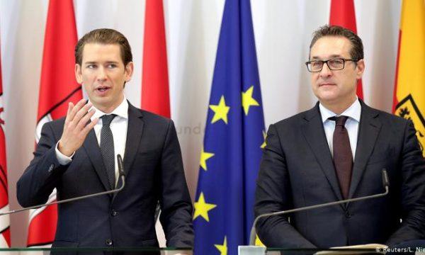 Rënia e Shtrahes dobëson të djathtën ekstreme në Evropë