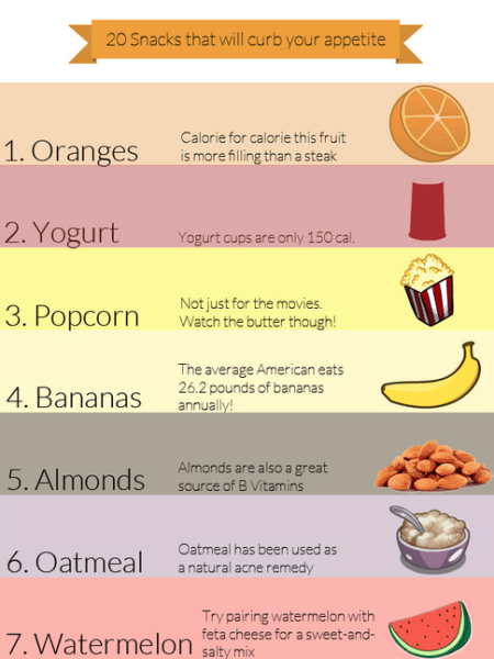20 Snacks to Curb Your Appetite
