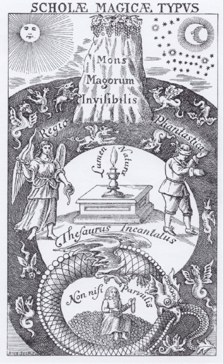 R. Vaughan - Scholae Magicae Typus (1651, from 'Lumen de lumine, or, A new magicall light' by Thomas Vaughan)