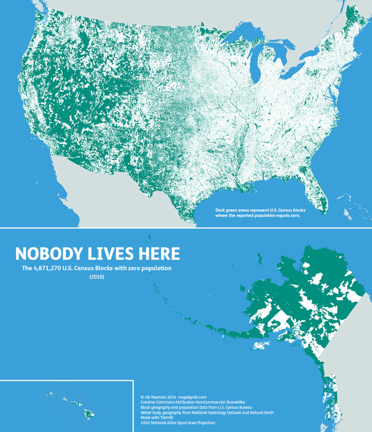 "Nobody lives here: The nearly 5 million Census Blocks with zero population  A Block is the smallest area unit used by the U.S. Census Bureau for tabulating statistics. As of the 2010 census, the United States consists of 11,078,300 Census Blocks. Of them, 4,871,270 blocks totaling 4.61 million square kilometers were reported to have no population living inside them. Despite having a population of more than 310 million people, 47 percent of the USA remains unoccupied.  Green shading indicates unoccupied Census Blocks. A single inhabitant is enough to omit a block from shading  Quick update: If you're the kind of map lover who cares about cartographic accuracy, check out the new version which fixes the Gulf of California. If you save this map for your own projects, please use this one instead.  Map observations  The map tends to highlight two types of areas:  places where human habitation is physically restrictive or impossible, and places where human habitation is prohibited by social or legal convention. Water features such lakes, rivers, swamps and floodplains are revealed as places where it is hard for people to live. In addition, the mountains and deserts of the West, with their hostility to human survival, remain largely void of permanent population.  Of the places where settlement is prohibited, the most apparent are wilderness protection and recreational areas (such as national and state parks) and military bases. At the national and regional scales, these places appear as large green tracts surrounded by otherwise populated countryside.  At the local level, city and county parks emerge in contrast to their developed urban and suburban surroundings. At this scale, even major roads such as highways and interstates stretch like ribbons across the landscape.  Commercial and industrial areas are also likely to be green on this map. The local shopping mall, an office park, a warehouse district or a factory may have their own Census Blocks. But if people don't live there, they will be considered ""uninhabited"". So it should be noted that just because a block is unoccupied, that does not mean it is undeveloped.  Perhaps the two most notable anomalies on the map occur in Maine and the Dakotas. Northern Maine is conspicuously uninhabited. Despite being one of the earliest regions in North America to be settled by Europeans, the population there remains so low that large portions of the state's interior have yet to be politically organized.  In the Dakotas, the border between North and South appears to be unexpectedly stark. Geographic phenomena typically do not respect artificial human boundaries. Throughout the rest of the map, state lines are often difficult to distinguish. But in the Dakotas, northern South Dakota is quite distinct from southern North Dakota. This is especially surprising considering that the county-level population density on both sides of the border is about the same at less than 10 people per square mile.  Finally, the differences between the eastern and western halves of the contiguous 48 states are particularly stark to me. In the east, with its larger population, unpopulated places are more likely to stand out on the map. In the west, the opposite is true. There, population centers stand out against the wilderness.  ::  Ultimately, I made this map to show a different side of the United States. Human geographers spend so much time thinking about where people are. I thought I might bring some new insight by showing where they are not, adding contrast and context to the typical displays of the country's population geography.  I'm sure I've all but scratched the surface of insight available from examining this map. There's a lot of data here. What trends and patterns do you see?  Errata  The Gulf of California is missing from this version. I guess it got filled in while doing touch ups. Oops. There's a link to a corrected map at the top of the post. Some islands may be missing if they were not a part of the waterbody data sets I used. ::  ©mapsbynik 2014 Creative Commons Attribution-NonCommercial-ShareAlike Block geography and population data from U.S. Census Bureau Water body geography from National Hydrology Dataset and Natural Earth Made with Tilemill USGS National Atlas Equal Area Projection"