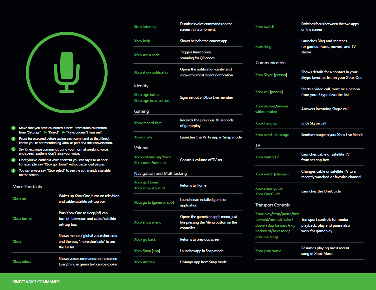 DOWNLOAD: Kinect Voice Commands  A Printable Guide  | Kurt