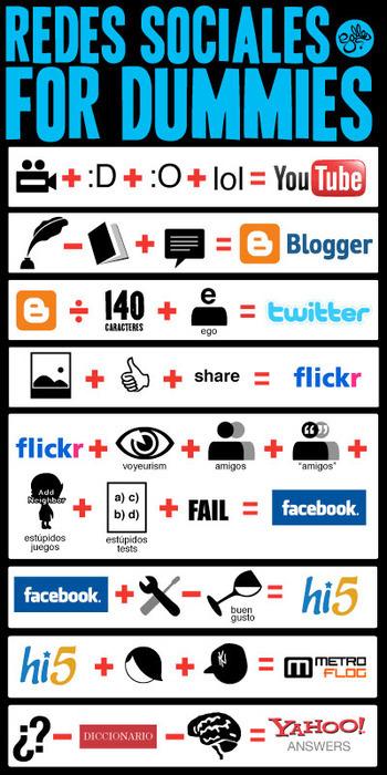 Redes sociales para torpes