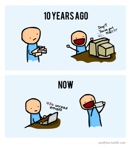 mail now and 10 years ago