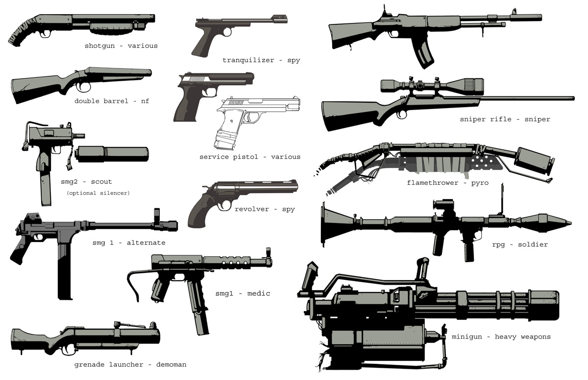 Arms Race Weapon Mod Competition