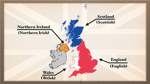 Between Great Difference British And Britain Uk Isles