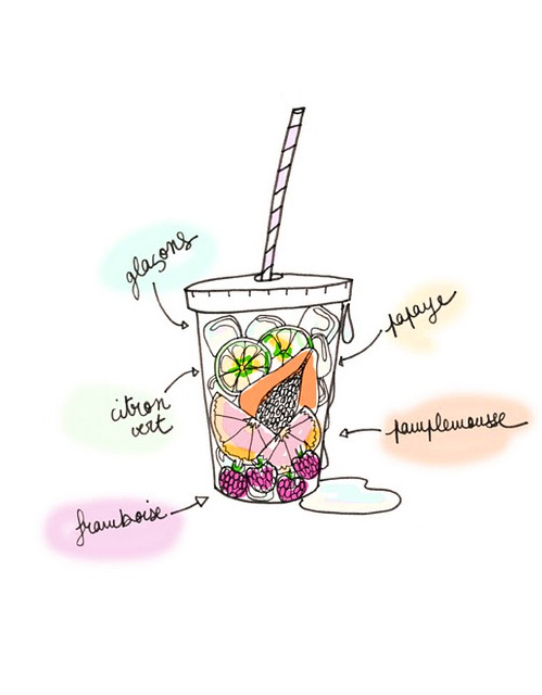 Image Result For Starbucks Coffee Artwork