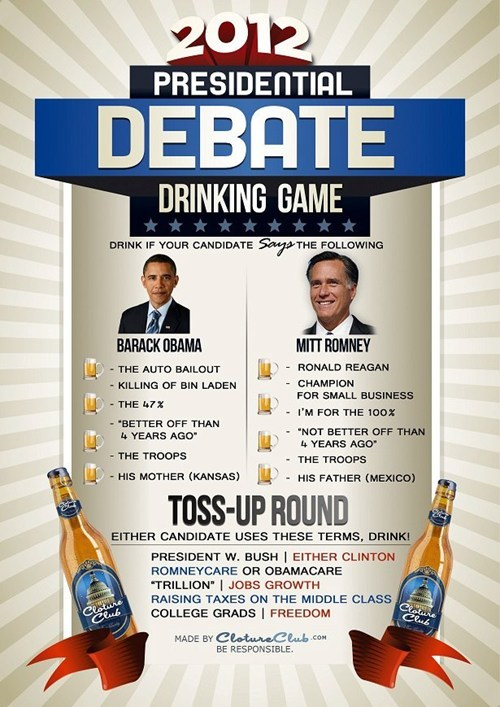 thedailywhat: Presidential Debate Drinking Game of the Day: Politics is messy business. With the first presidential debate tonight at 6 p.m., there's no better way to celebrate this mess than by getting incredibly drunk. HAVE IT, CANDIDATES. [clotureclub] I argue that this is not a blog post about the election… It's a blog post about drinking. Now where's my Bacardi?