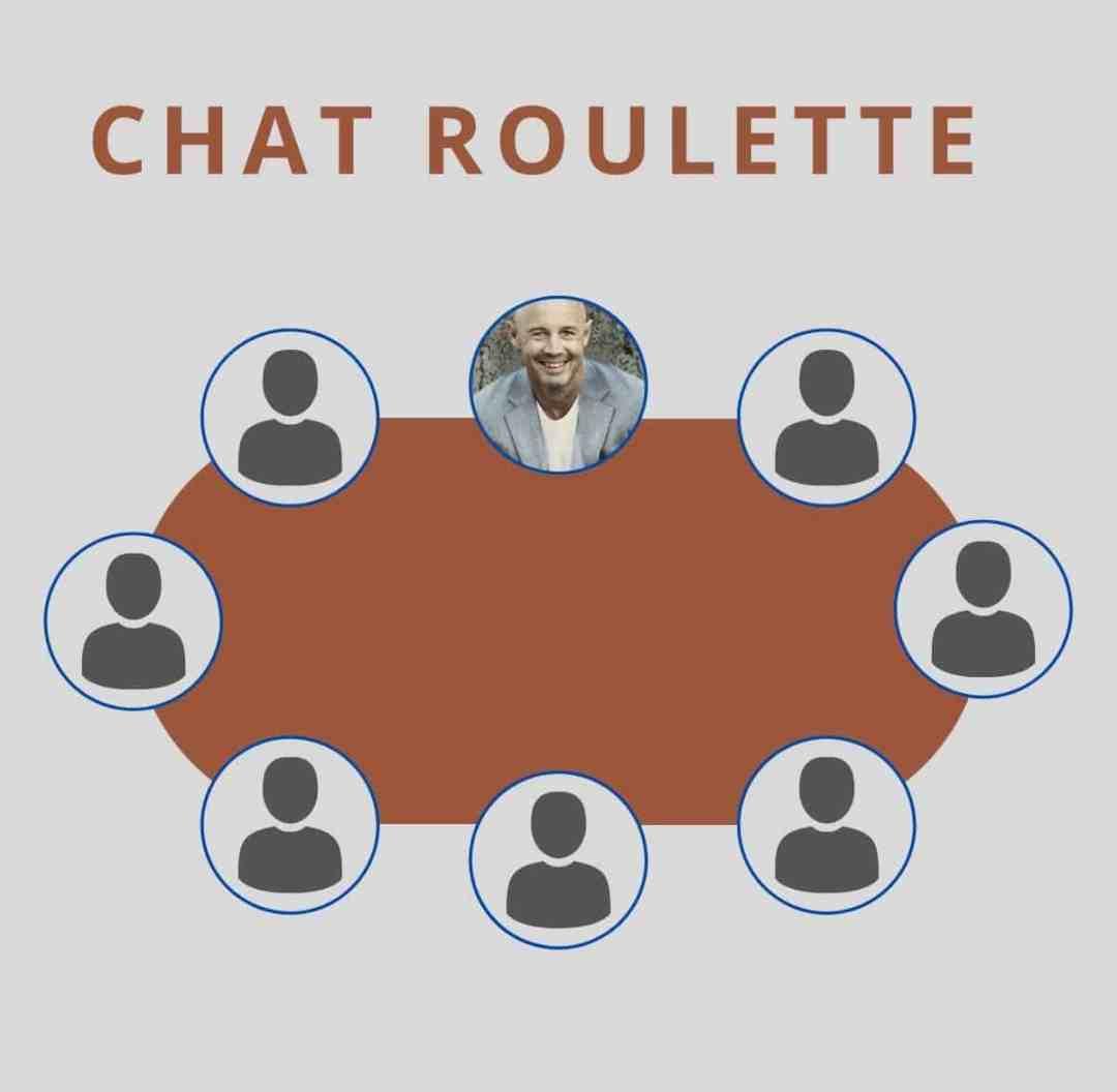 Chat Roulette tijdens een online congres of symposium. Verrassend leuke feature