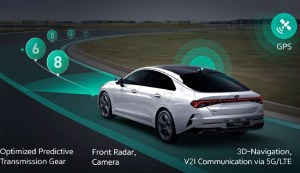 Hyundai lucrează la o cutie de viteze predictivă