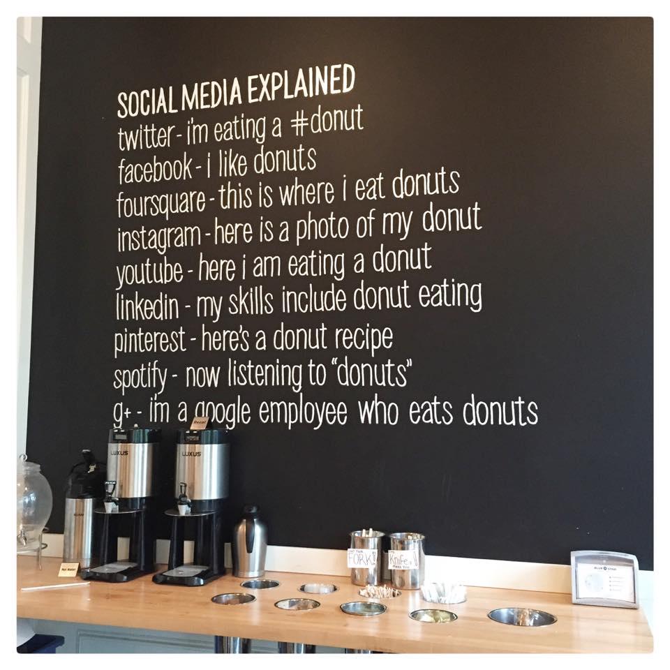 Blue Star Donuts Social Media Explained // 24 Carrot Life