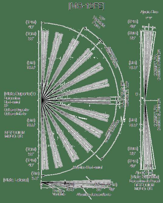 Descripción Funcionamiento Takes MS-FE12