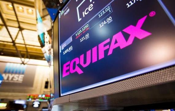 Kredietbureau Equifax vindt in half jaar nog 5 miljoen slachtoffers van datalek