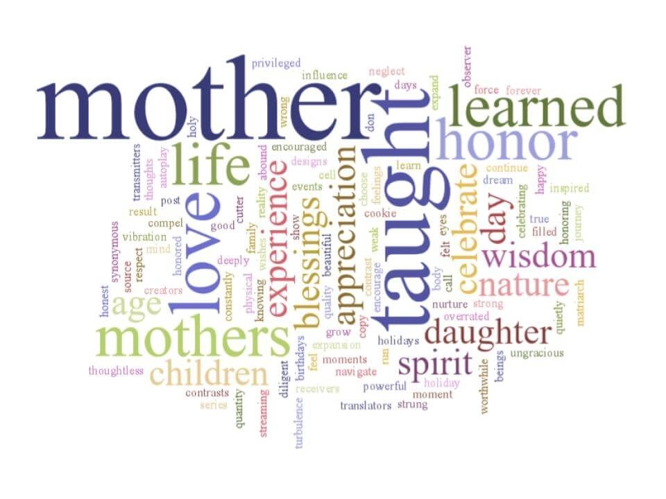 Happy Mother's Day 2021 word cloud