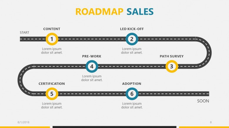 The benefit of using an agile roadmap powerpoint template is the ability to convey a timeline of when work is about to start or what work has been completed. Business Roadmap Free Powerpoint Template