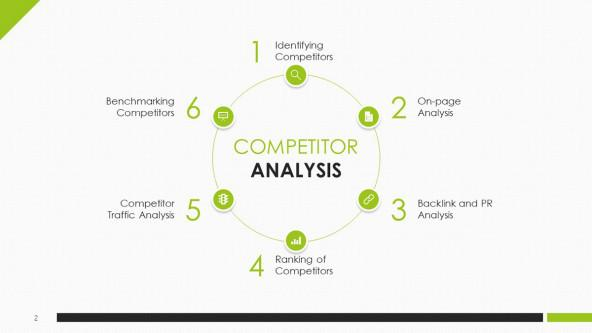 This helps you identify opportunities. Competitor Analysis Marketing Free Powerpoint Template