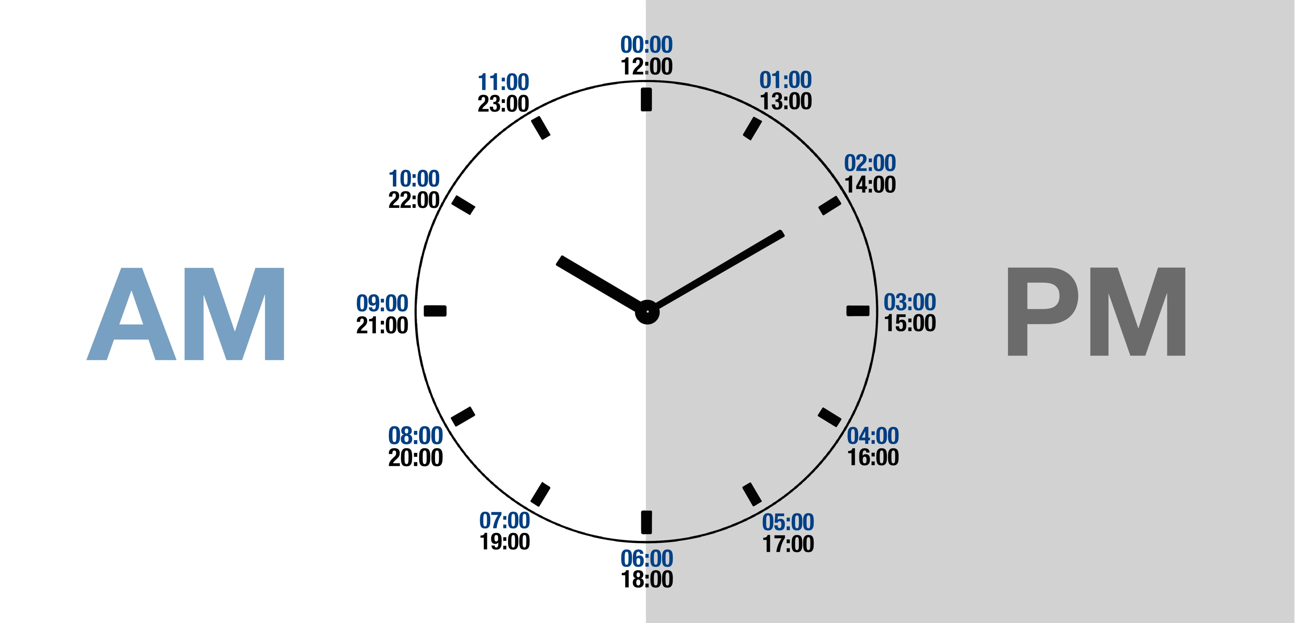 24 Hour Time Chart Minutes