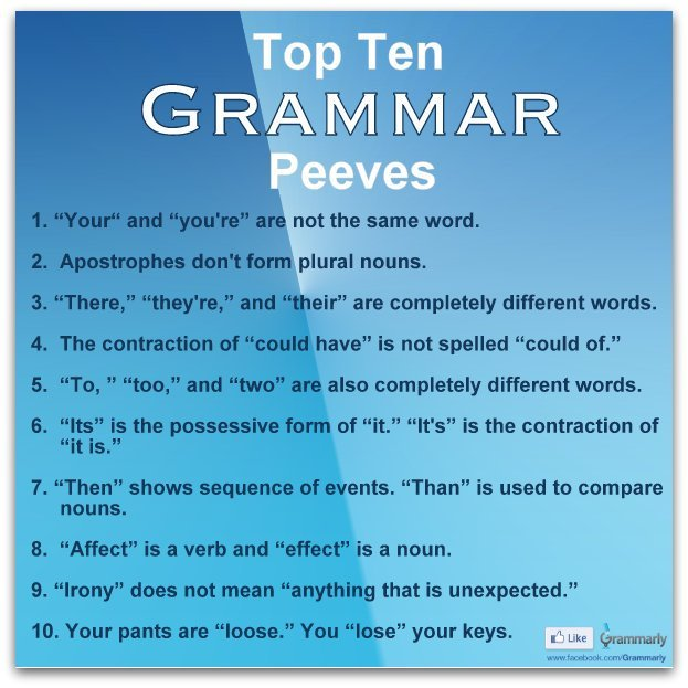 As 2012 draws to a close, we wanted to share the Grammarly community's 2012 top ten grammar and writing peeves. What would you add to this list?