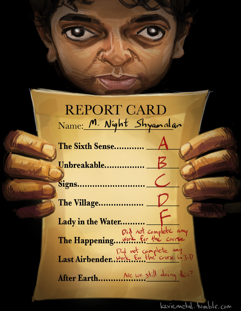 M Night Report Card