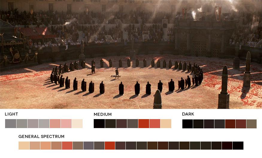 Ridley Scott WeekGladiator, 2000Cinematography:John Mathieson