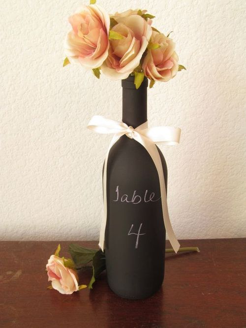 Chalkboard Table Numbering