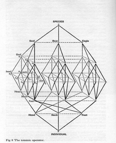 Etienne Balibar – From Structure to Rhizome