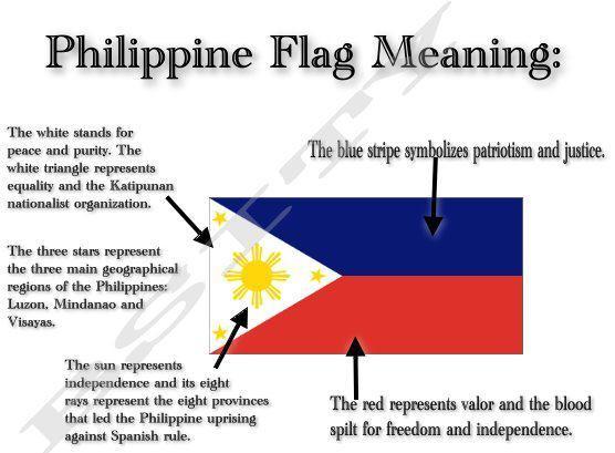 25 Heritage Ideas Filipino Culture Filipino Philippines Culture
