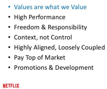 Business Lessons from Reed Hastings/Netflix (Part 2) – 25iq