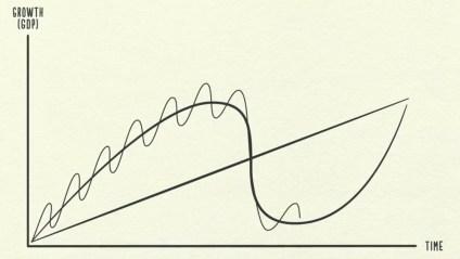 Dalio chart