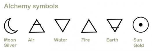alchemy-symbols