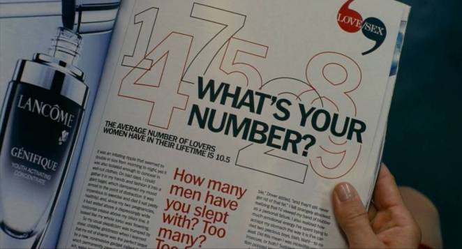 """A page from a women's magazine article titled """"What's Your Number?"""""""
