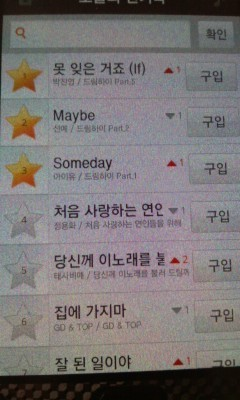 110203 JYP's Twitter  My music on no.1,2,3. Thank u so much!!