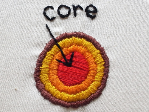 core - And sew for today