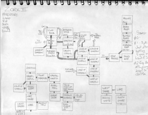 Infocom reader's map of fiction Zork III