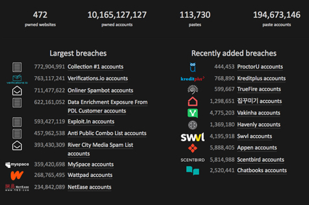 「Have I Been Pwned」は100億件以上ものアカウント漏洩情報が蓄積