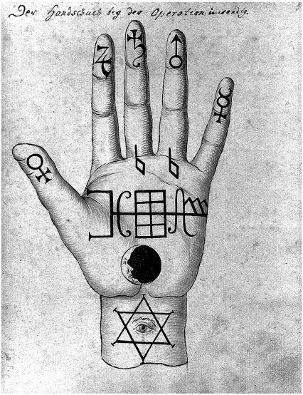 Figure of hand ,circa 1755, from theCompendium rarissimum totius Artis Magicae sistematisatae per celeberrimos Artis hujus Magistros