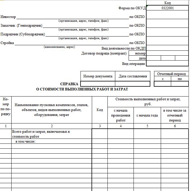 дата составления акта к договору